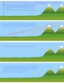 Berge - Perspektive 2.png
