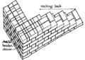 Brickwork 7.png