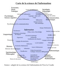 science de linformation � wikip233dia