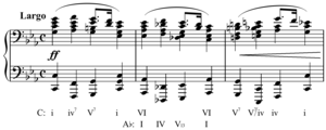 Modulation (music) - Image: Chopin Prelude in C minor opening modulation