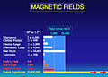 Common Magnetic Fields.jpg