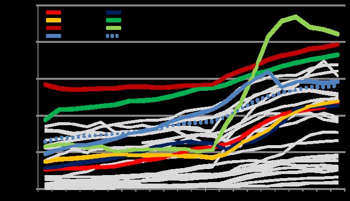 Griechische Staatsschuldenkrise – Wikipedia