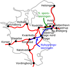 Two solutions for the Copenhagen–Ringsted line.