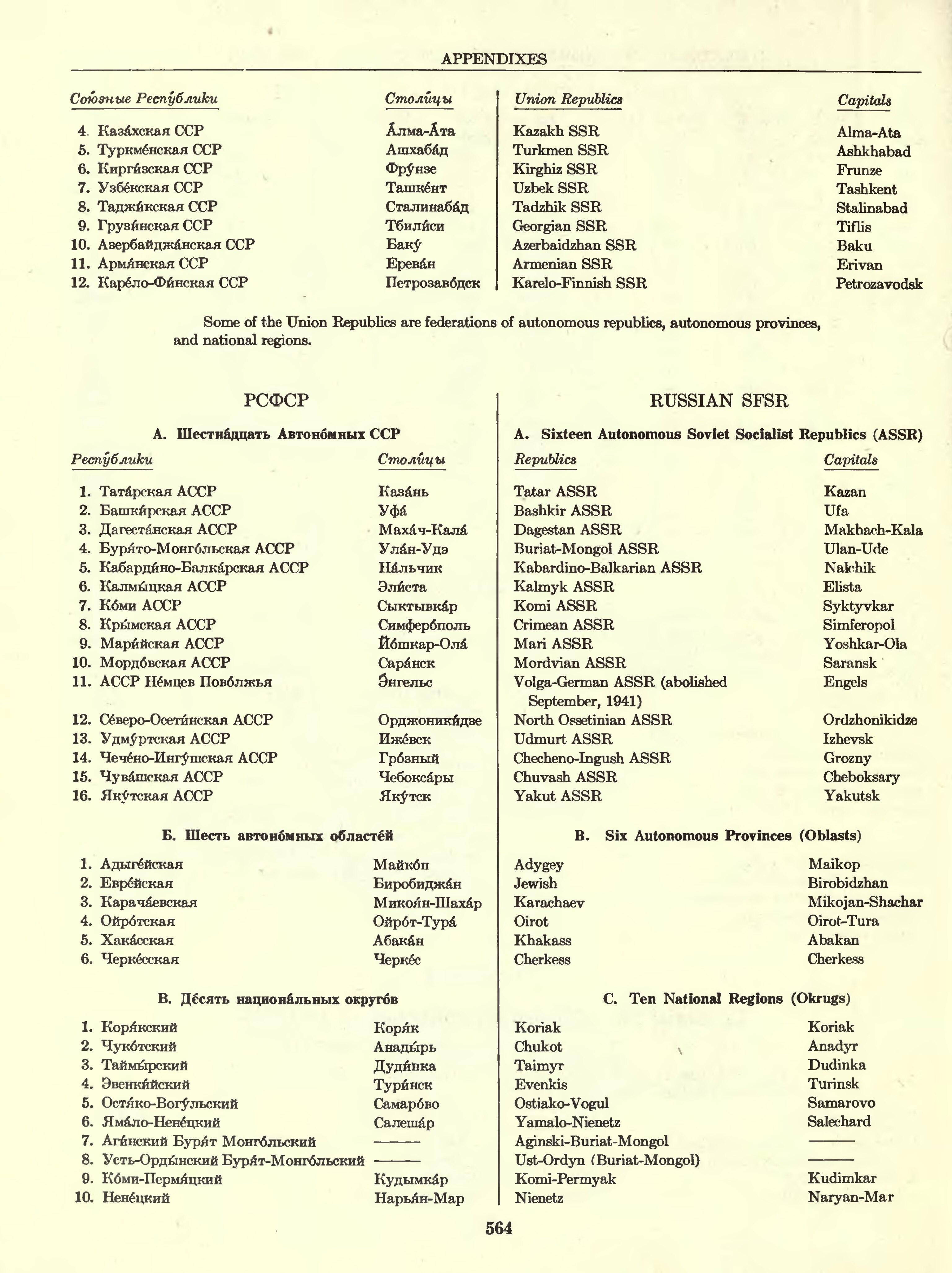 Of Spoken Russian 91