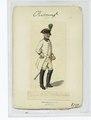 Dragoner Officier v. Regt. Zweibrücken. 1778 (NYPL b14896507-90283).tiff