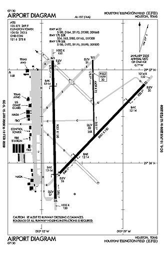 Ellington Airport (Texas) - FAA diagram of Ellington Field