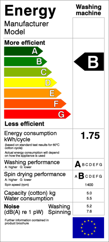 Example EU energy label for washing machine; s...