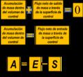 Ecuacion de variacion de la masa.png