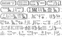 Egyptiska hieroglyfer, Nordisk familjebok.png