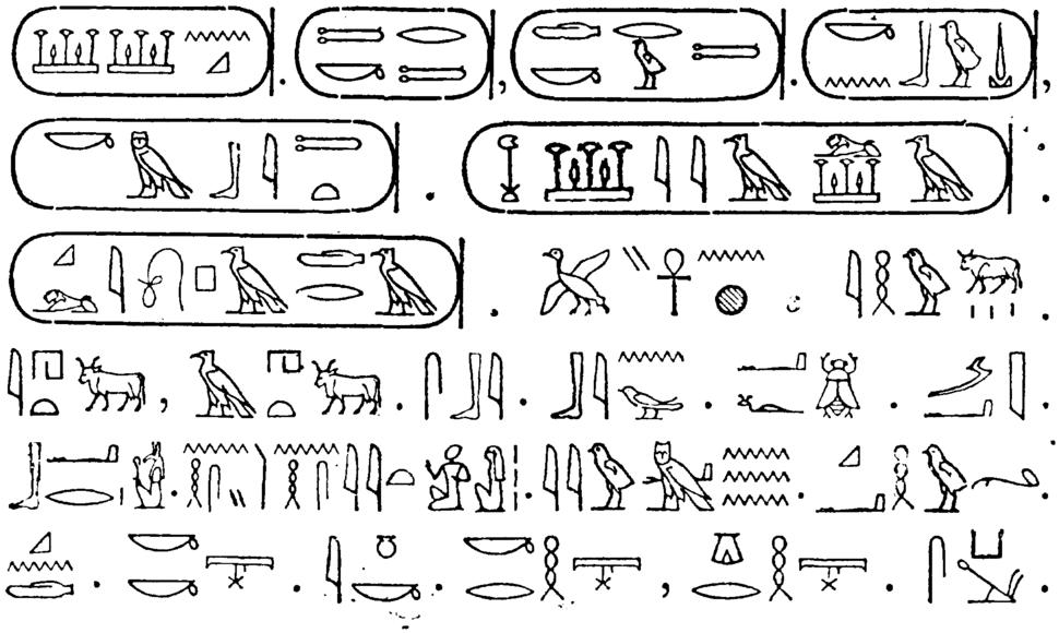 Egyptiska hieroglyfer, Nordisk familjebok