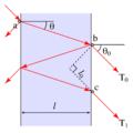 Fabry Perot Diagram1.png