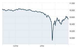 2010 Flash Crash - The DJIA on May 6th, 2010 (11:00 AM - 4:00 PM EST)