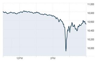 2010 flash crash United States trillion-dollar stock market crash