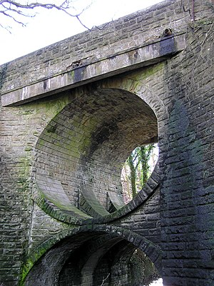 Bannockburn - Telford's circular-arch roadbridge over the Bannock Burn