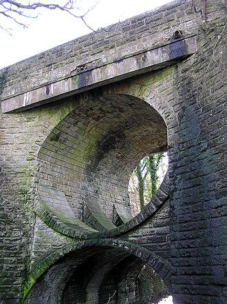 Bannockburn - Telford's circular-arch roadbridge over the Bannock Burn