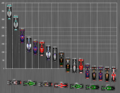 Formula One Standings 2014.png