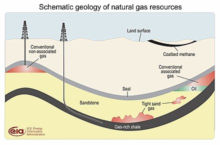 Natural Gas Environmental Accidents