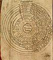 Geocentrism.jpg