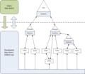 Goal-driven software development.png