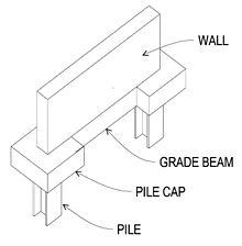 Grade beam - Wikipedia