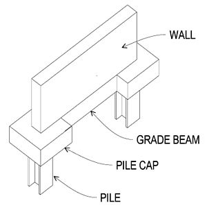 Grade beam - Grade beam