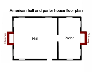 Hall and parlor house - Floor plan of a basic Virginia-style hall and parlor house.