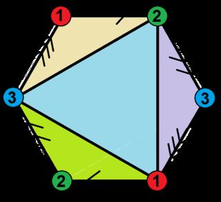 Hemi-octahedron polyhedron with 4 faces