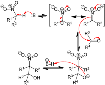 Henry Reaction Mechanism