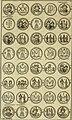 Historia Byzantina duplici commentario illustrata - prior, Familias ac stemmata imperatorum constantinopolianorum, cum eorundem augustorum nomismatibus, and aliquot iconibus - praeterea familias (14581135979).jpg