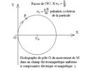 Hodographe de pôle O d'un mouvement cycloïdal.png