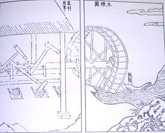 Hydraulic powered trip hammer set, illustration from the Tiangong Kaiwu encyclopedia of 1637, written by Song Yingxing (1587-1666)