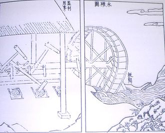 Trip hammer - Hydrodynamic powered trip hammer set, illustration from the Tiangong Kaiwu encyclopedia of 1637, written by Song Yingxing (1587–1666)