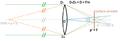 Hyperfocale avec MAP à l'infini.png