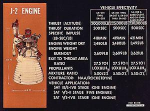 Motor de cohete J-2