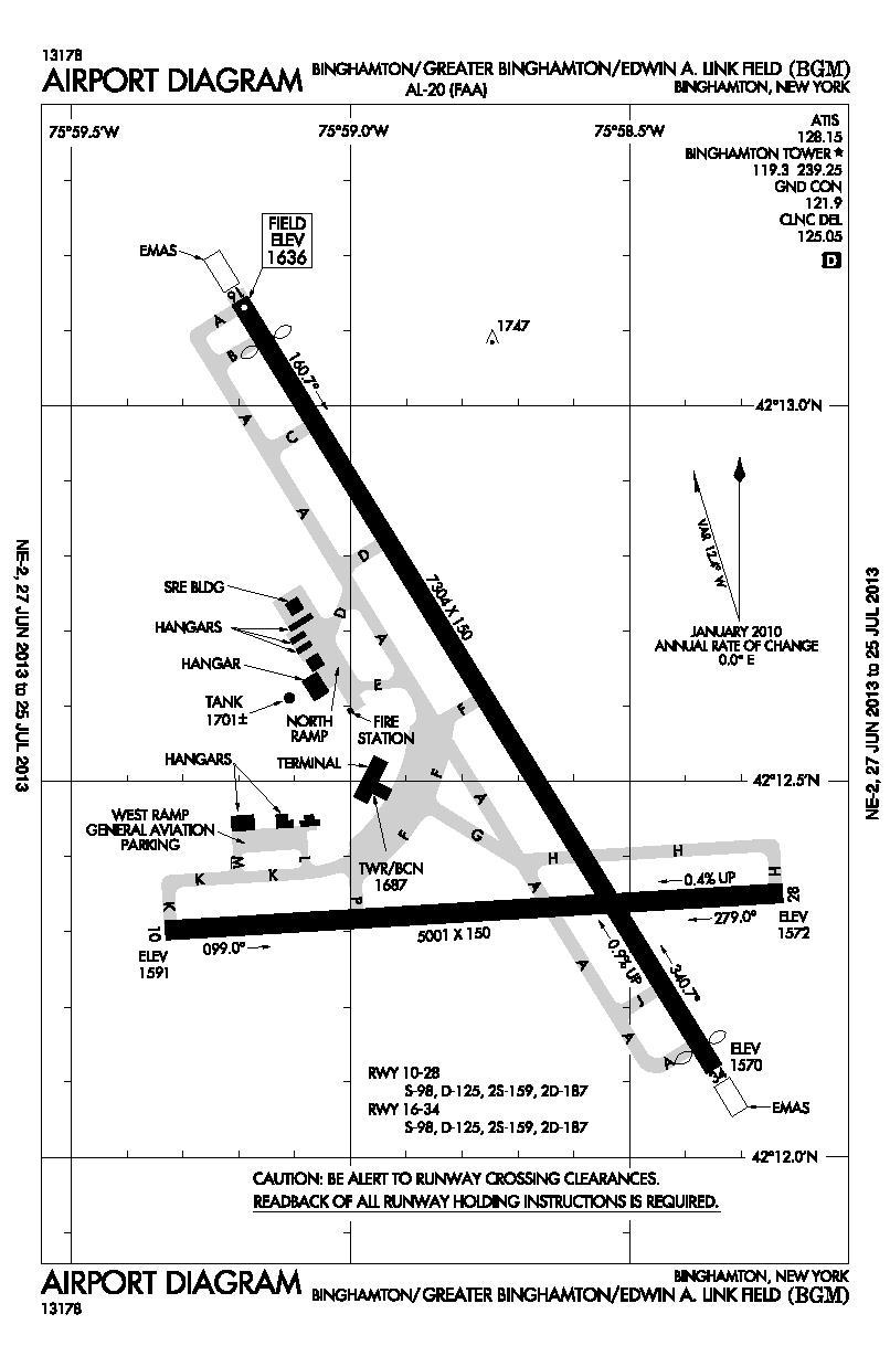 File KBGM Airport    Diagram      PDF     Wikipedia