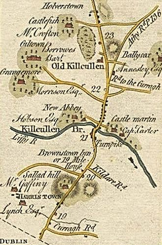 Kilcullen - (Old) Kilcullen and Kilcullen Bridge on one of Ireland's first road maps, with Castlemartin and other local features, 1777–1783