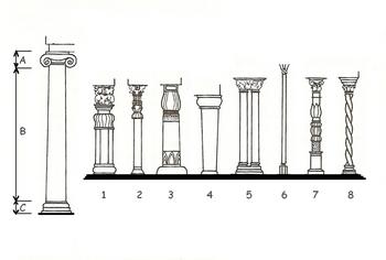 Columna arquitectura wikipedia la enciclopedia libre for Pilares y columnas