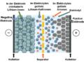 Lithium-Ionen-Kondensator-Schnittbild.png