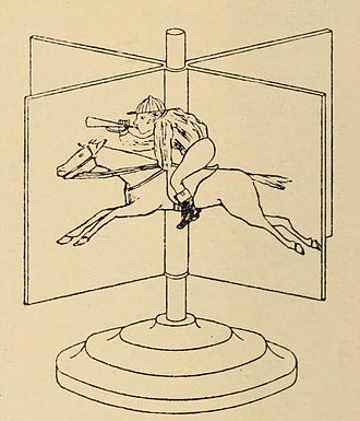 Zoetrope - Four phase animation device as depicted in Hopwood's Living Pictures (1899)