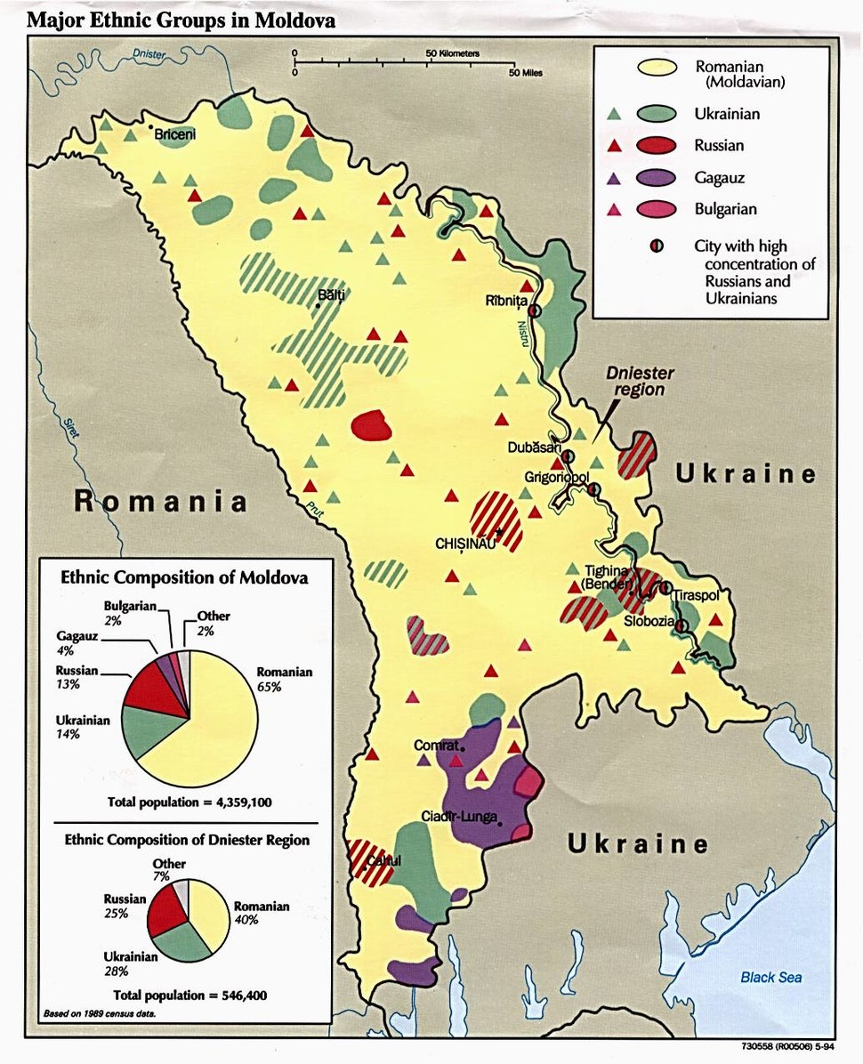 Major ethnics groups in Moldova 1989