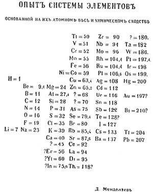 Didymium - Didymium ('Di=95') in the first edition periodic table of Mendeleev