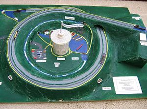 Brogborough - Model of proposed spiral boat lift
