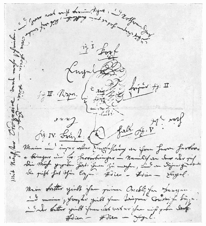Briefe Mozart : File mozart bäsle brief g wikimedia commons