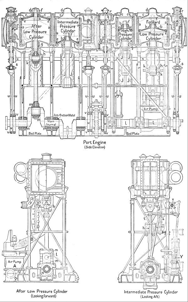 NIE Steam Navigation - sections of U.S. twin-screw protected cruiser sections.jpg