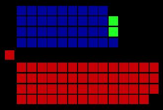 41st New Zealand Parliament - Image: New Zealand 41st Parliament