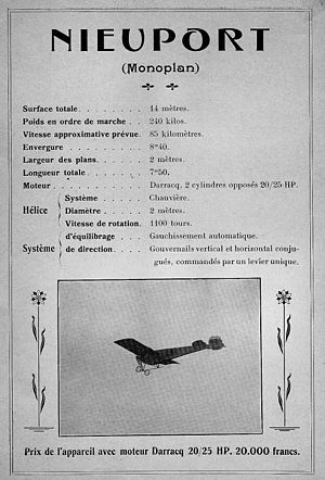 Nieuport II - Catalogue page for Nieuport II showing earliest form with all flying tail