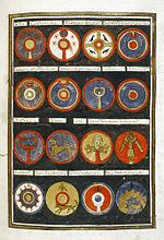 Scutum (shield) - Wikipedia
