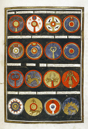 A selection of shield designs from the Notitia Dignitatum, with each shield representing a different unit. Notitia Dignitatum Magister Praesentalis I 2.jpg
