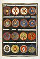 Notitia Dignitatum Magister Praesentalis I 2.jpg