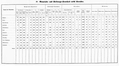 Oberamt Welzheim Tabelle 4.jpg